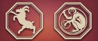 Коза и Обезьяна